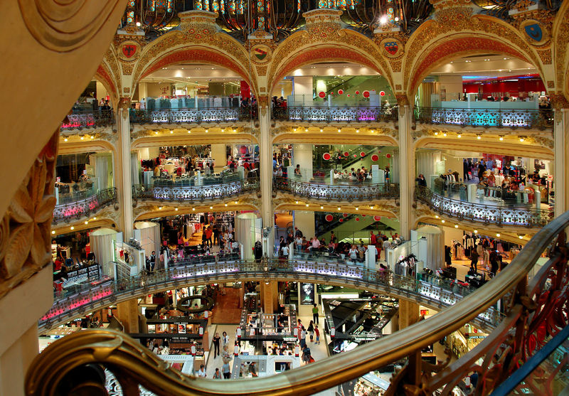 Shopping In Paris Must Visit Places