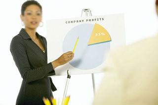 Write Business Proposal