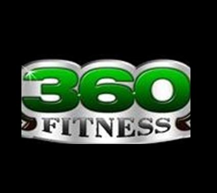 List Of Health Clubs In London