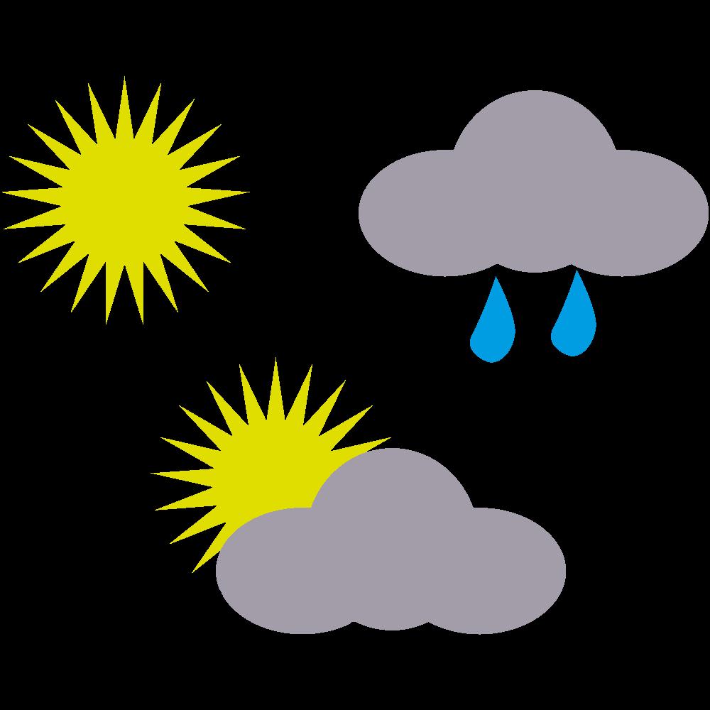 Dubai Annual Weather Forecast
