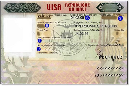 Mali Visa