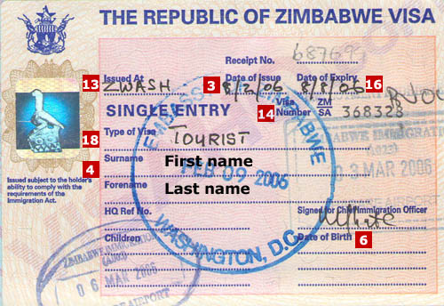 How To Get Zimbabwe Tourist Visit Visa From London