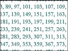 Guide to Find a Prime Number Using C++ Code
