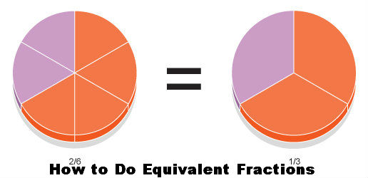 How to Do Equivalent Fractions