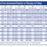 Amersham Station Timetable in London