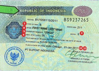 Indonesia Tourist Visit Visa Requirements in Dubai