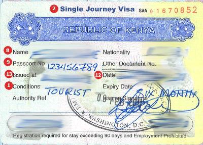 Kenya Tourist Visit Visa Requirements in Dubai