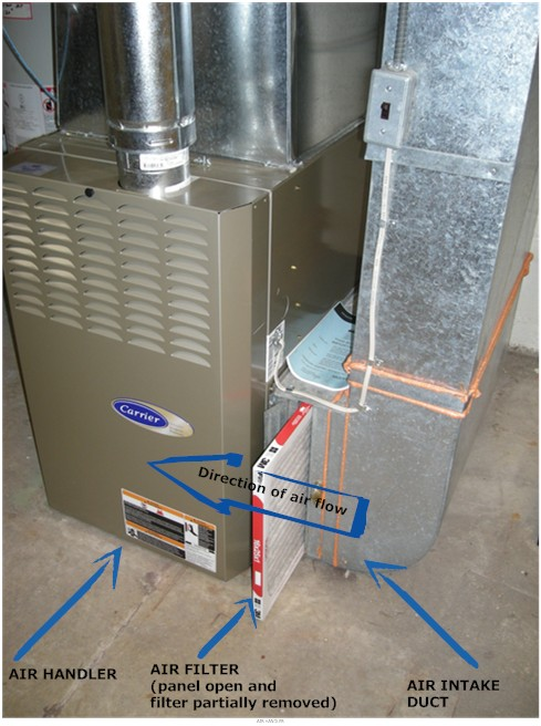 Flow Diagram For Air Handler on carrier furnace thermostat wiring