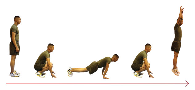 erforming the Perfect Burpee