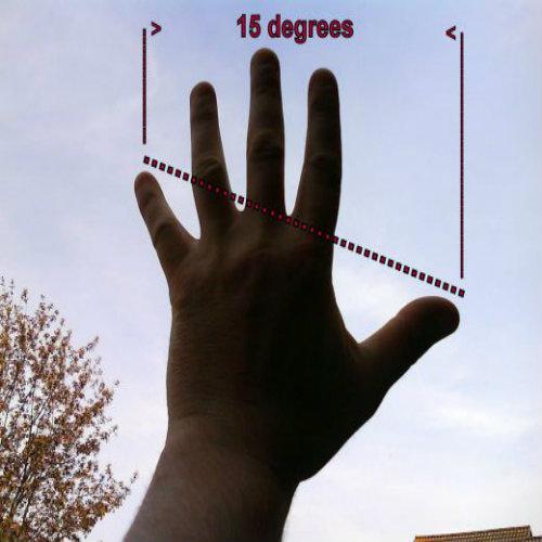 Measuring Sky Distance