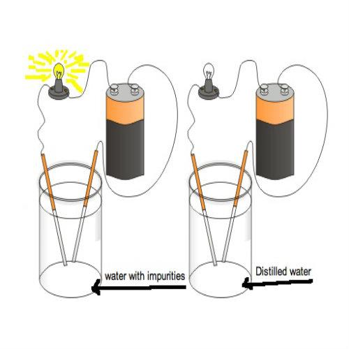 Distilled Water Salt Electricity Experiment 43