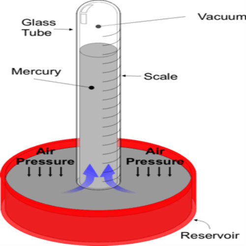 Simple Mercury Barometer