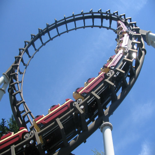 The Roller Coaster uses Centripetal Force