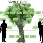 How to trace your family tree in London