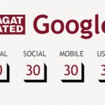 Google Integrates Zagat Reviews Into Local Search