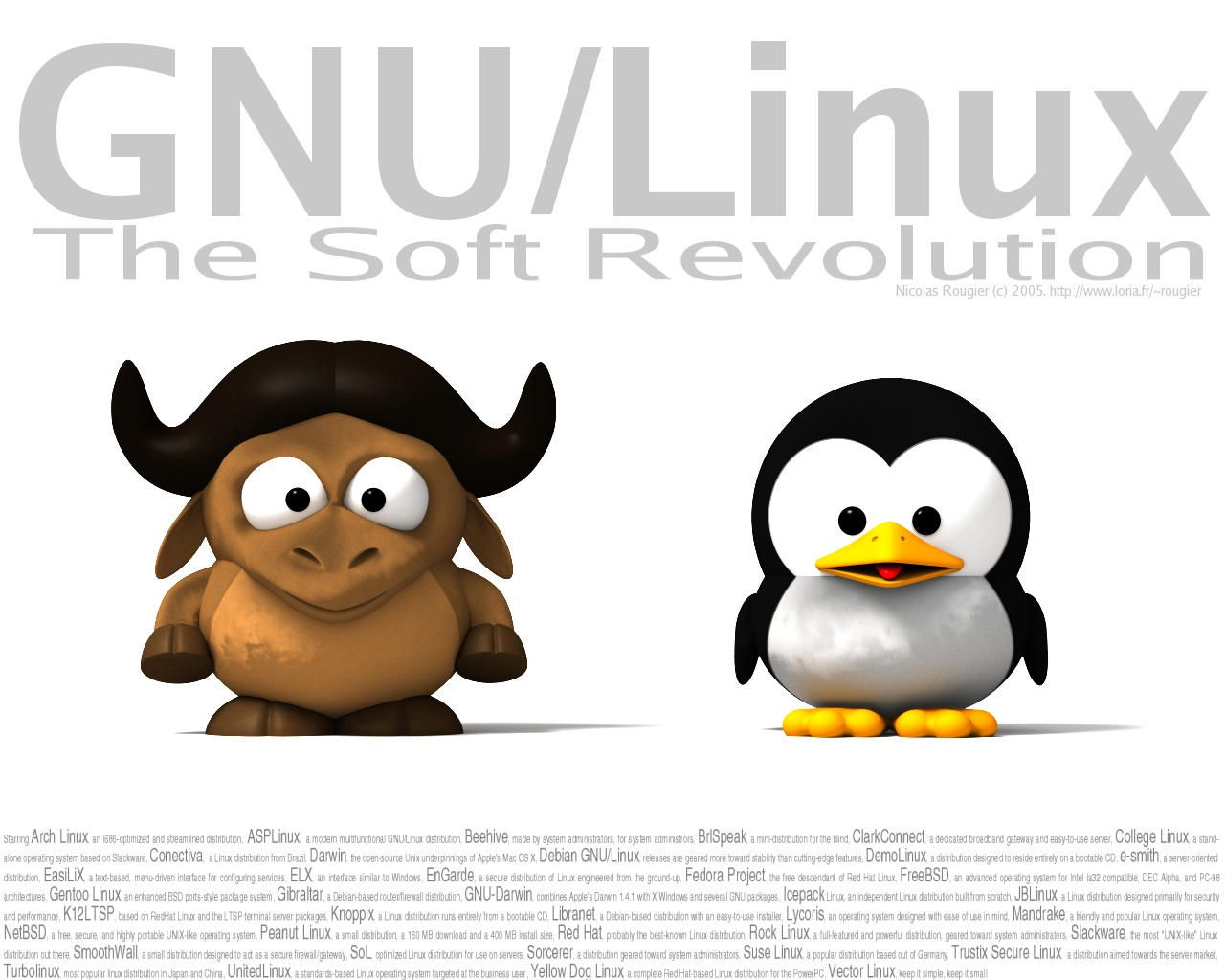 How To Compile A C Code In Linux Using Gnu Compiler
