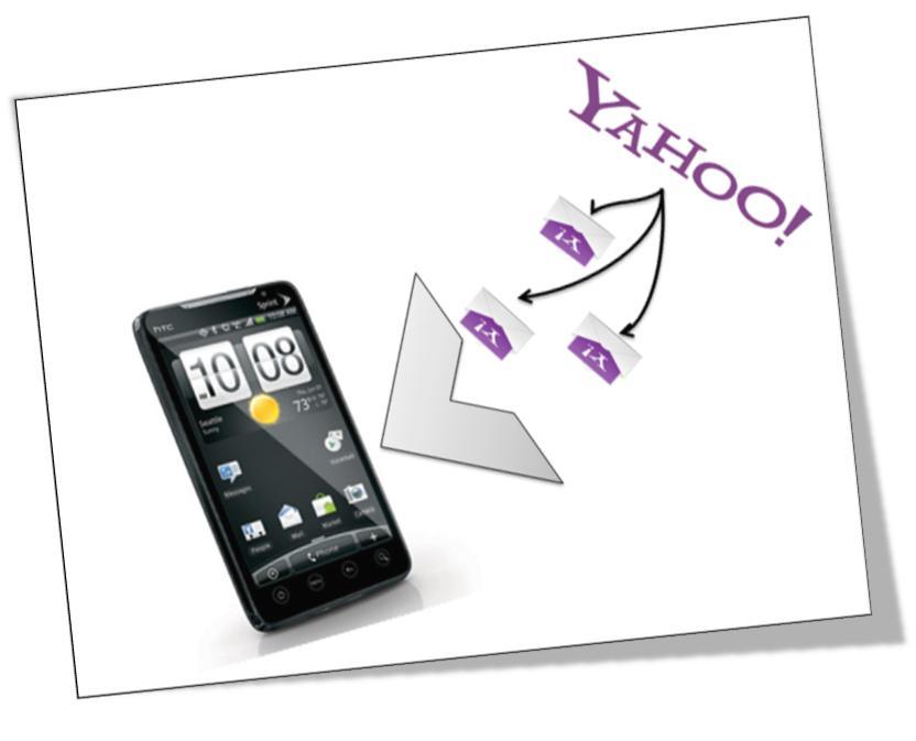 HTC Yahoo Mail Settings