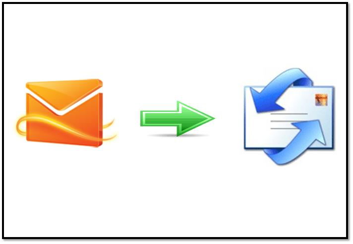 Outlook Express Settings for Hotmail