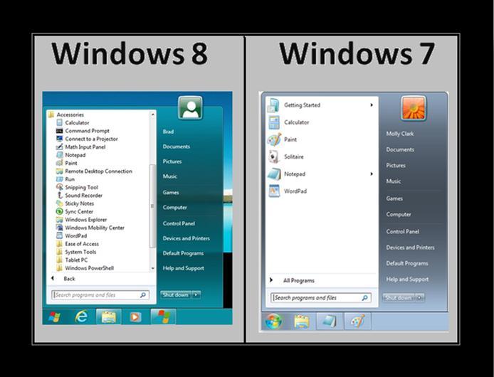 Windows 7 Start Menu Explorer And TaskManager In Windows 8