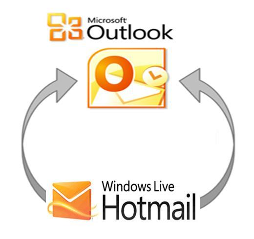 Import Hotmail to Outlook