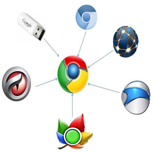 Alternative Browsers Based on Google Chrome