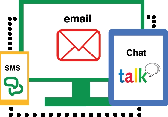 Start or Stop Receiving SMS from Google Chat