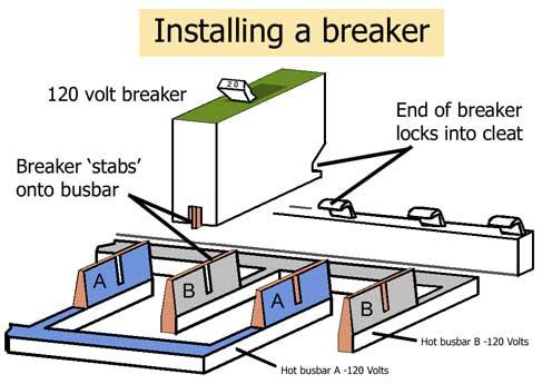 Circuit-breaker-487