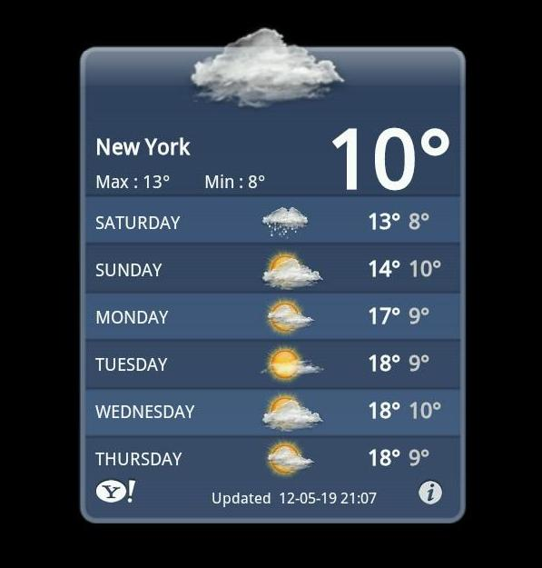 Weather City On An IPhone