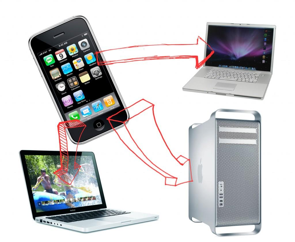 Connecting iPhone to Multiple Computers