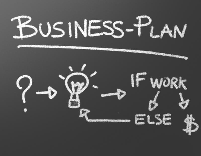 Market Size for a Business Plan