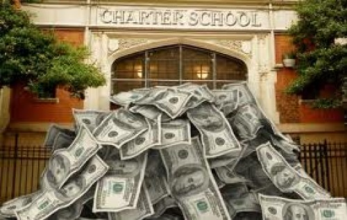 How to Fund a Charter School