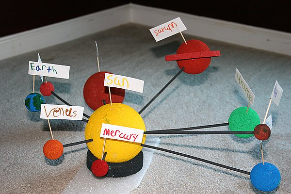 Model of the Solar System