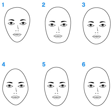 measuring face angle