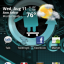 How to Remove Icons from the Android Home Screen