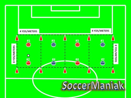 Passing map