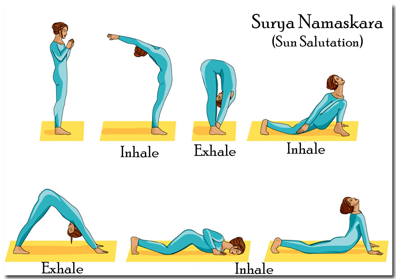 Sun Salutation, Yoga