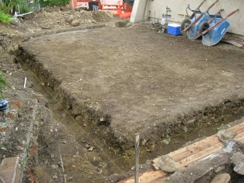 How to Dig Footer for a Garage