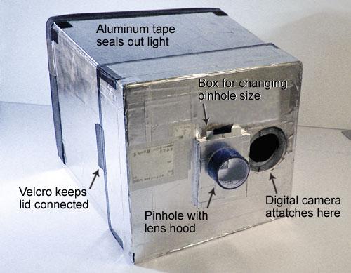 A pinhole camera
