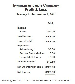 How to Prepare a Profit & Loss Statement