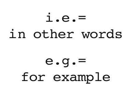 Properly Abbreviate Words