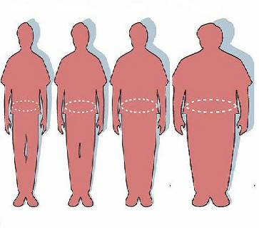 Tips to Treat Obesity Naturally