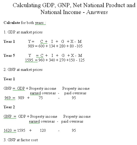 How to Calculate Gross Domestic Product