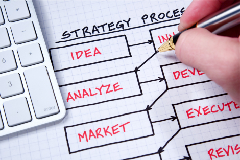 Evaluate Online Business Ideas