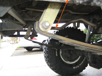 How to Install Leaf Spring Hangers
