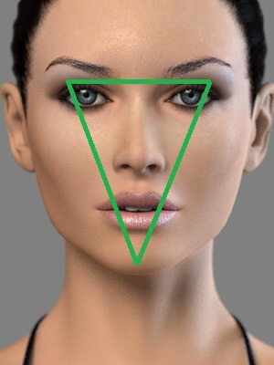 Tips to Keep Eye Contact with People