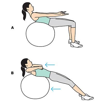 Perform Fat Loss Circuit Training