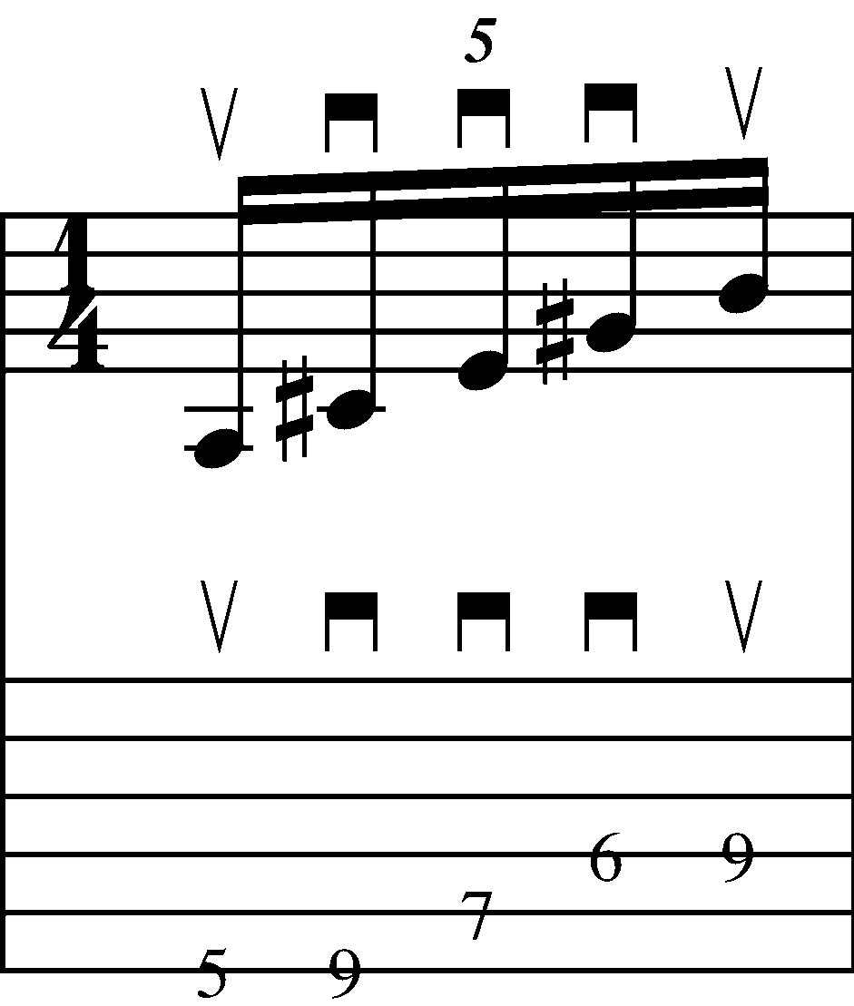 Sequencing the arpeggio in notations