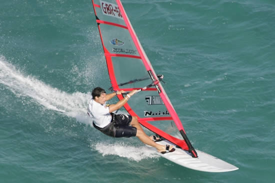 Self-Rescuing on a Windsurfer