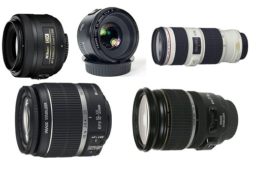 Tips to Understand Camera Lenses
