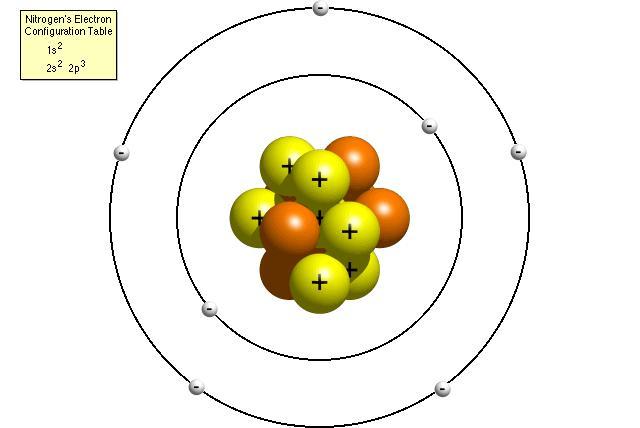 Atomic mo